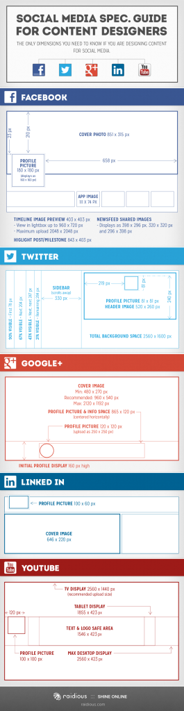 Photo dimensions for social media
